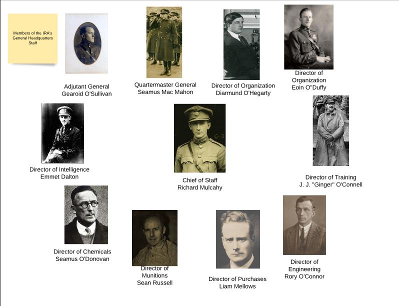 Screenshot_2020-05-15 Members of IRA GHQ Staff - Members of IRA GHQ Staff pdf